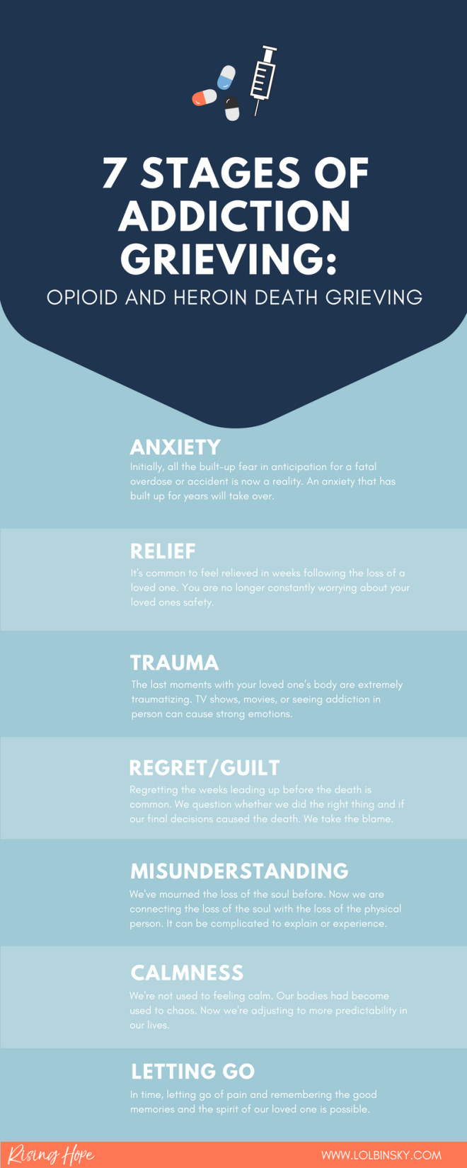 7 stages of grief: addiction grieving